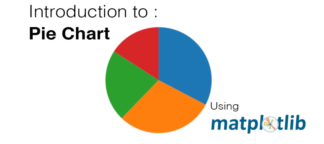 Introduction to Pie Chart